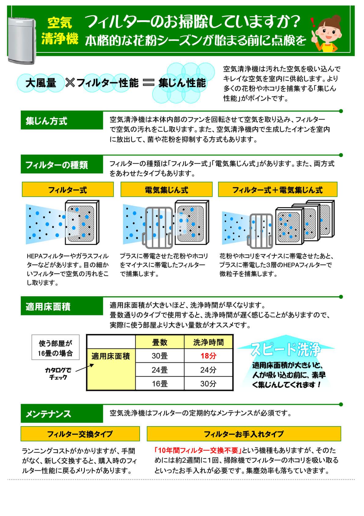 花粉症の時期に配りましょうvol.1『空気清浄機のフィルター情報』